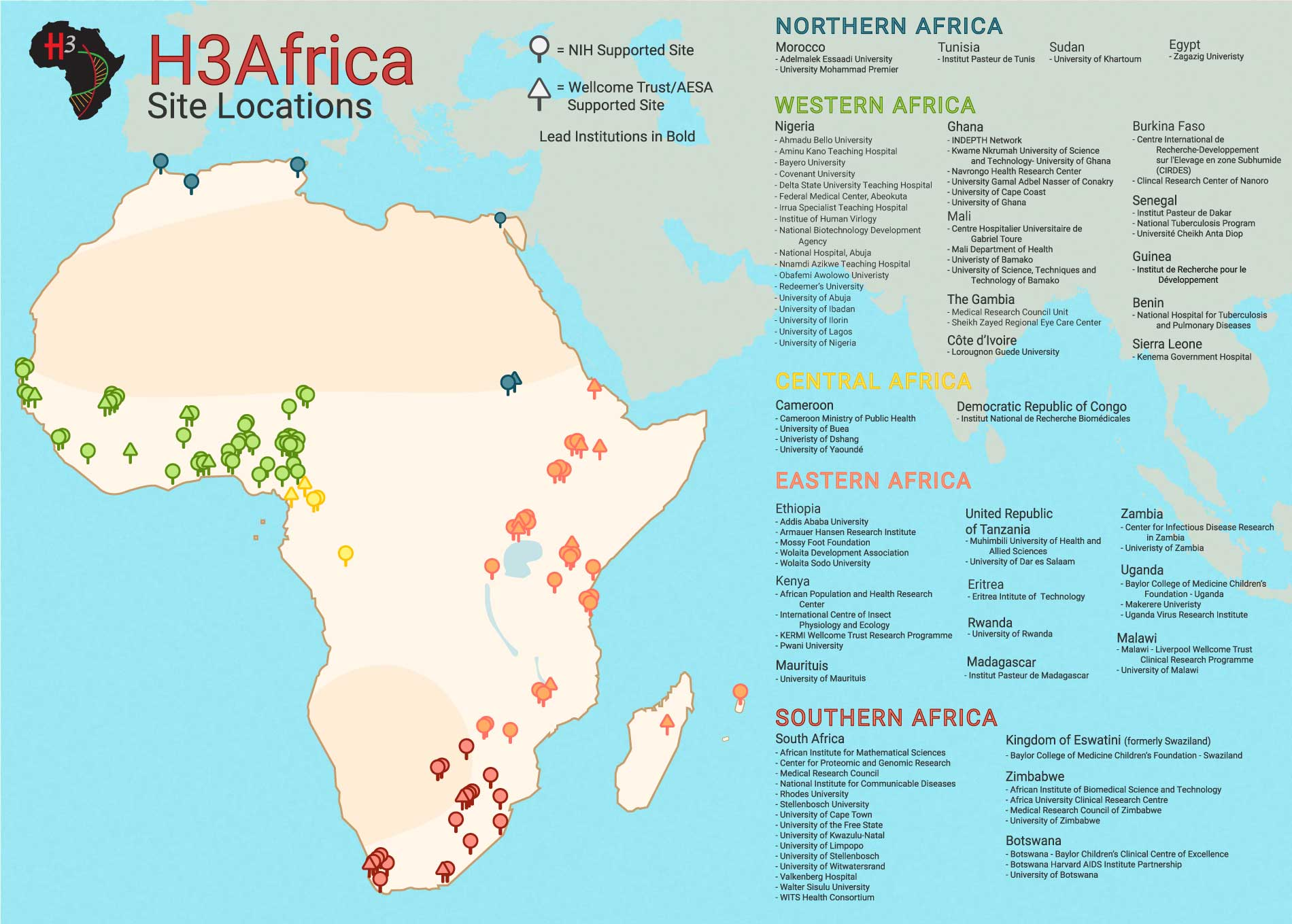 H3Africa Locations map